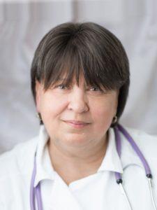Глазунова Людмила Владиславовна